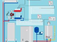 Heizung-Plumber-Installateur-Mijas-Dirk-Reinhard-200x150