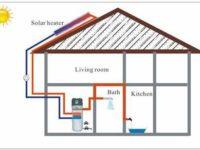 Solar-Plumber-Installateur-Marbella-Dirk-Reinhard-6-200x150